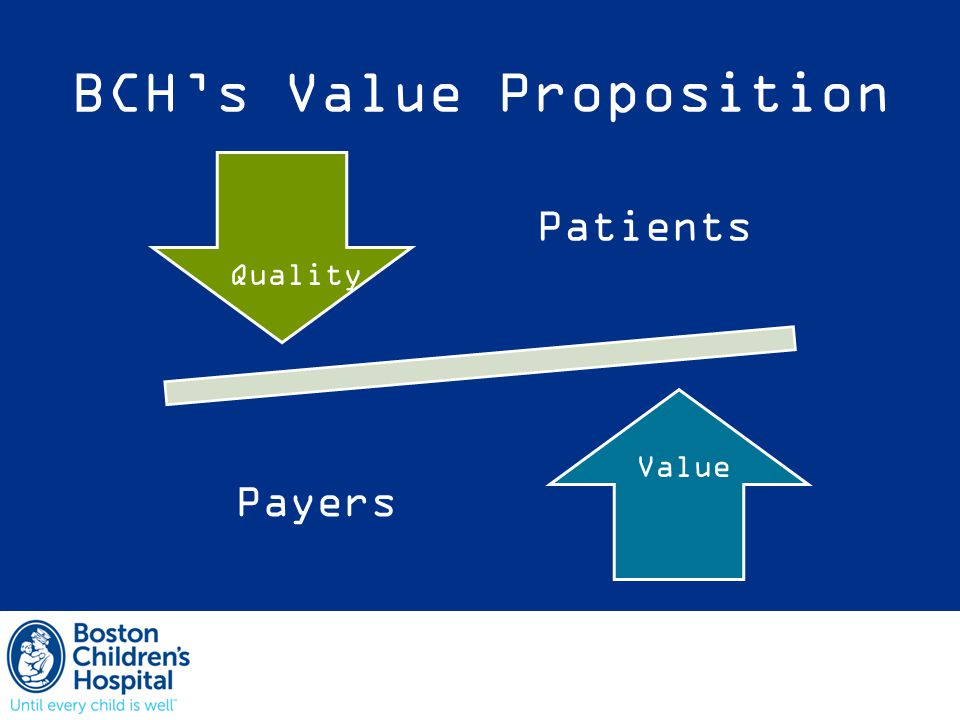 BCH's Value Proposition Patients Payers Quality Value
