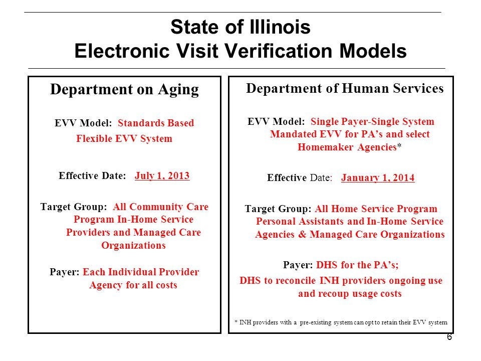 6 Department on Aging EVV Model: Standards Based Flexible EVV System Effective Date: July 1, 2013 Target Group: All Community Care Program In-Home Service Providers and Managed Care Organizations Payer: Each Individual Provider Agency for all costs Department of Human Services EVV Model: Single Payer-Single System Mandated EVV for PA's and select Homemaker Agencies* Effective Date: January 1, 2014 Target Group: All Home Service Program Personal Assistants and In-Home Service Agencies & Managed Care Organizations Payer: DHS for the PA's; DHS to reconcile INH providers ongoing use and recoup usage costs * INH providers with a pre-existing system can opt to retain their EVV system State of Illinois Electronic Visit Verification Models