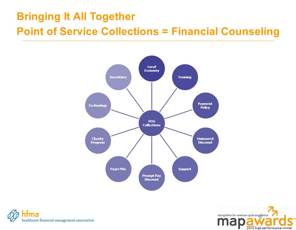 Bringing It All Together Point of Service Collections = Financial Counseling 18 POS Collections Local Economy Training Payment Policy Uninsured Discount Support Prompt Pay Discount Payer Mix Charity Program TechnologyIncentives