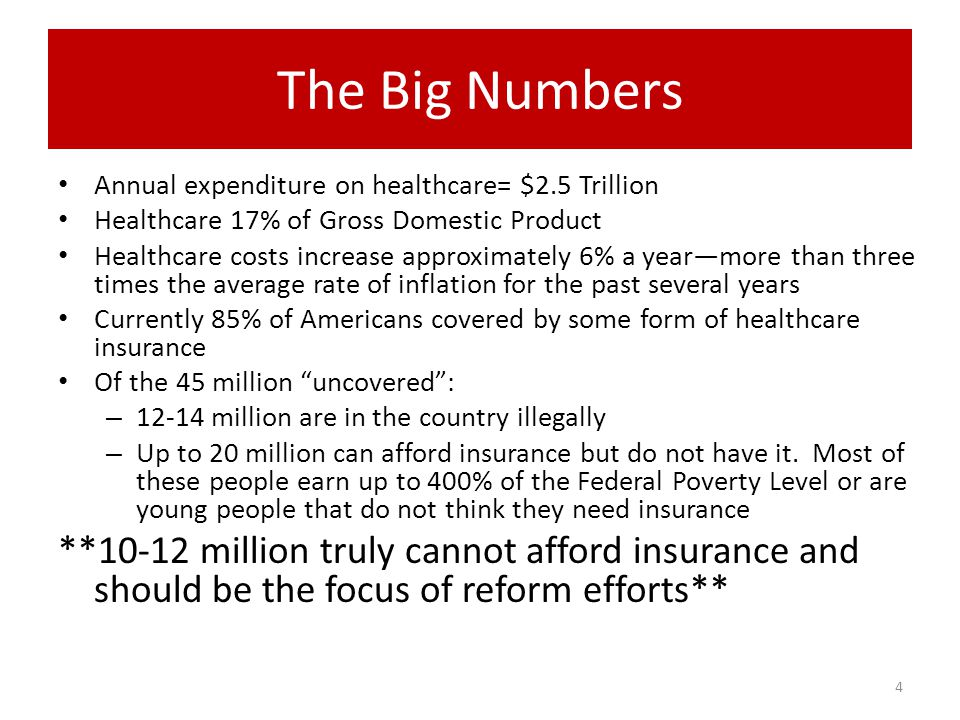 The Big Numbers Annual expenditure on healthcare= $2.5 Trillion Healthcare 17% of Gross Domestic Product Healthcare costs increase approximately 6% a year—more than three times the average rate of inflation for the past several years Currently 85% of Americans covered by some form of healthcare insurance Of the 45 million uncovered : – 12-14 million are in the country illegally – Up to 20 million can afford insurance but do not have it.