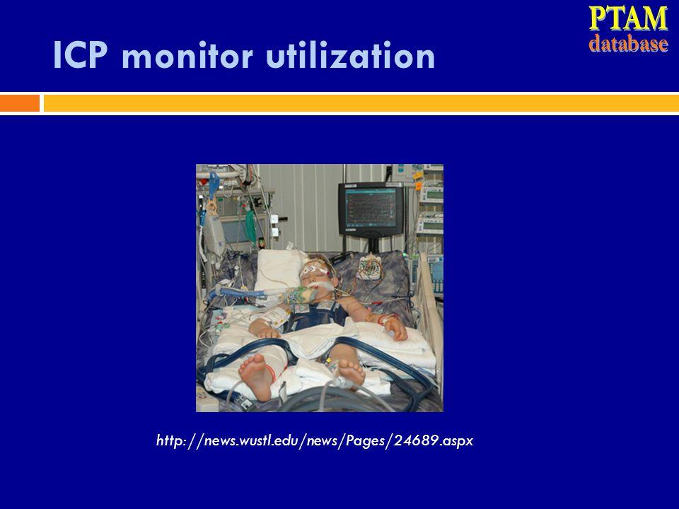 ICP monitor utilization http://news.wustl.edu/news/Pages/24689.aspx