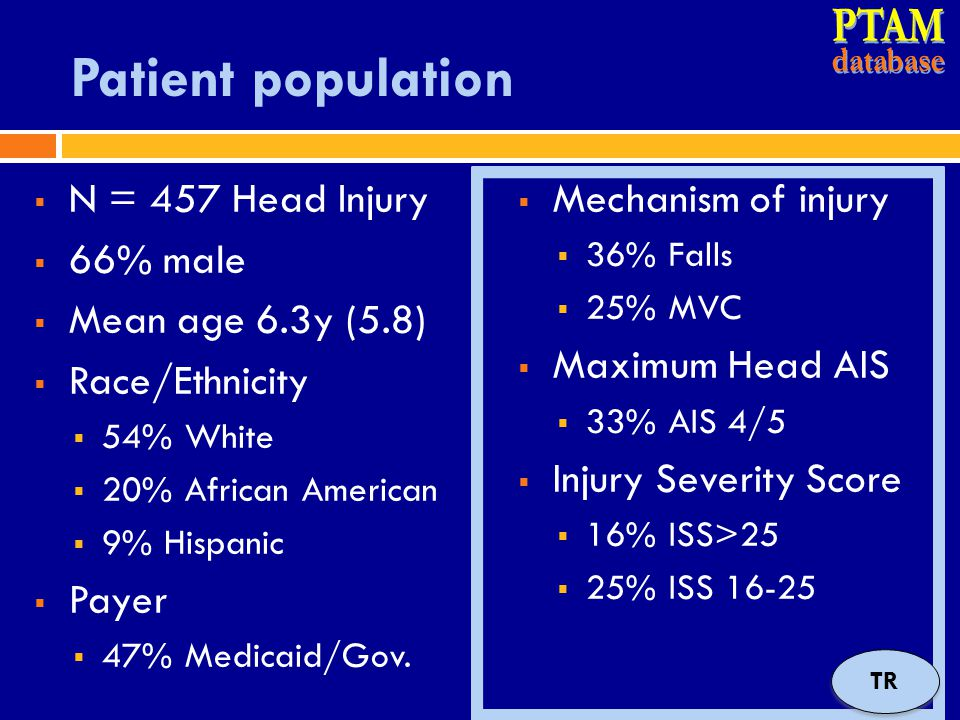 Patient population  N = 457 Head Injury  66% male  Mean age 6.3y (5.8)  Race/Ethnicity  54% White  20% African American  9% Hispanic  Payer 