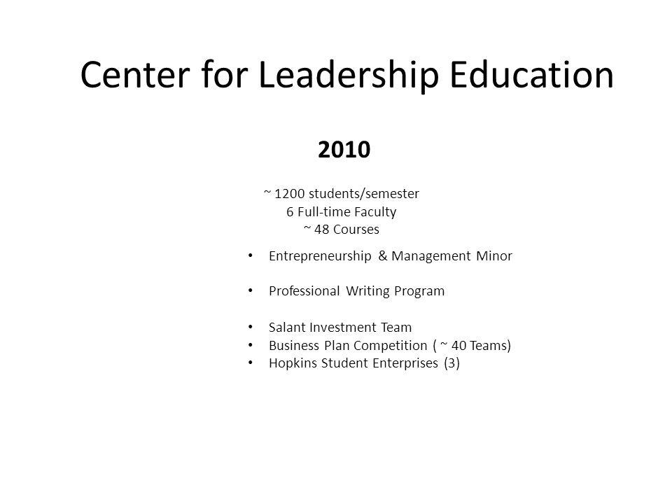 2010 ~ 1200 students/semester 6 Full-time Faculty ~ 48 Courses Entrepreneurship & Management Minor Professional Writing Program Salant Investment Team