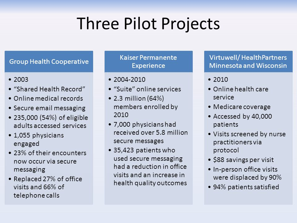 Pilot Project Feedback Critical to the success of each program included attention to provider work flow, reimbursement, and organization of the information transmitted electronically.
