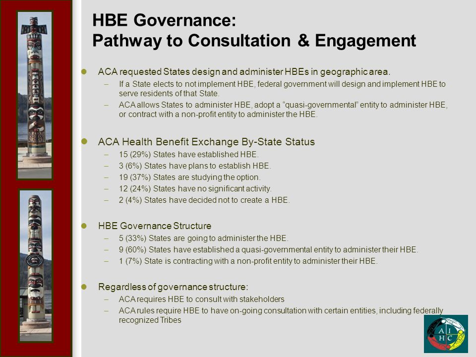HBE Governance: Pathway to Consultation & Engagement ACA requested States design and administer HBEs in geographic area. –If a State elects to not imp