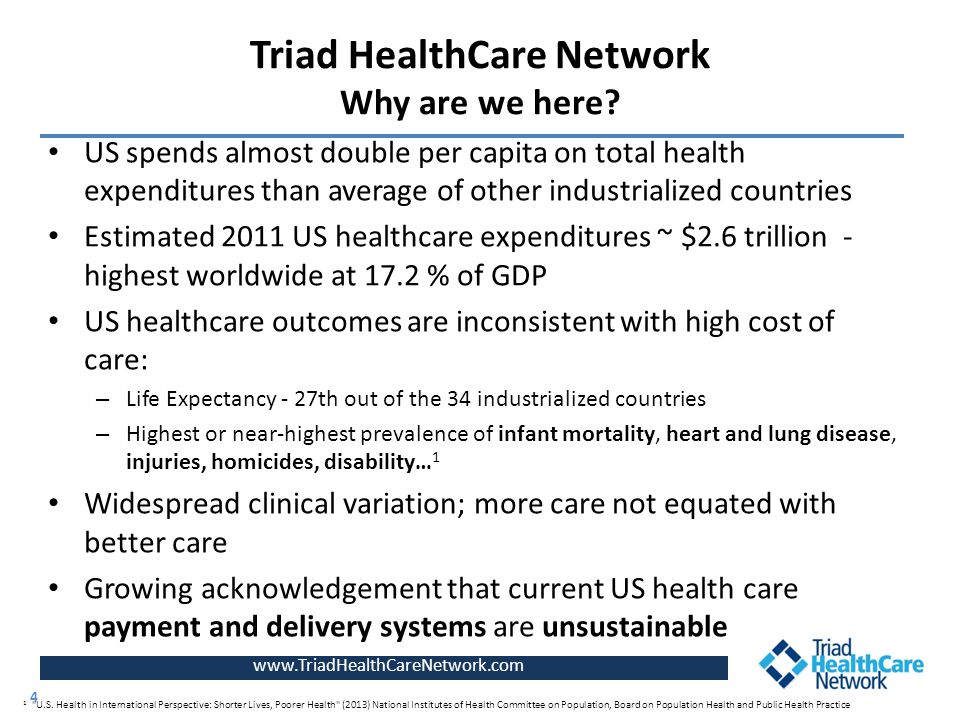 Triad HealthCare Network Why are we here? www.TriadHealthCareNetwork.com 4 4 US spends almost double per capita on total health expenditures than aver