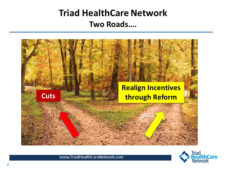 www.TriadHealthCareNetwork.com 6 Triad HealthCare Network Two Roads…. Cuts Realign Incentives through Reform