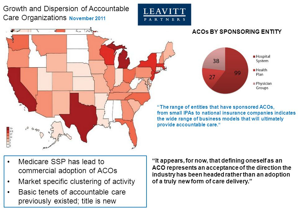 Growth and Dispersion of Accountable Care Organizations November 2011 ACOs BY SPONSORING ENTITY The range of entities that have sponsored ACOs, from small IPAs to national insurance companies indicates the wide range of business models that will ultimately provide accountable care. Medicare SSP has lead to commercial adoption of ACOs Market specific clustering of activity Basic tenets of accountable care previously existed; title is new It appears, for now, that defining oneself as an ACO represents an acceptance of the direction the industry has been headed rather than an adoption of a truly new form of care delivery.