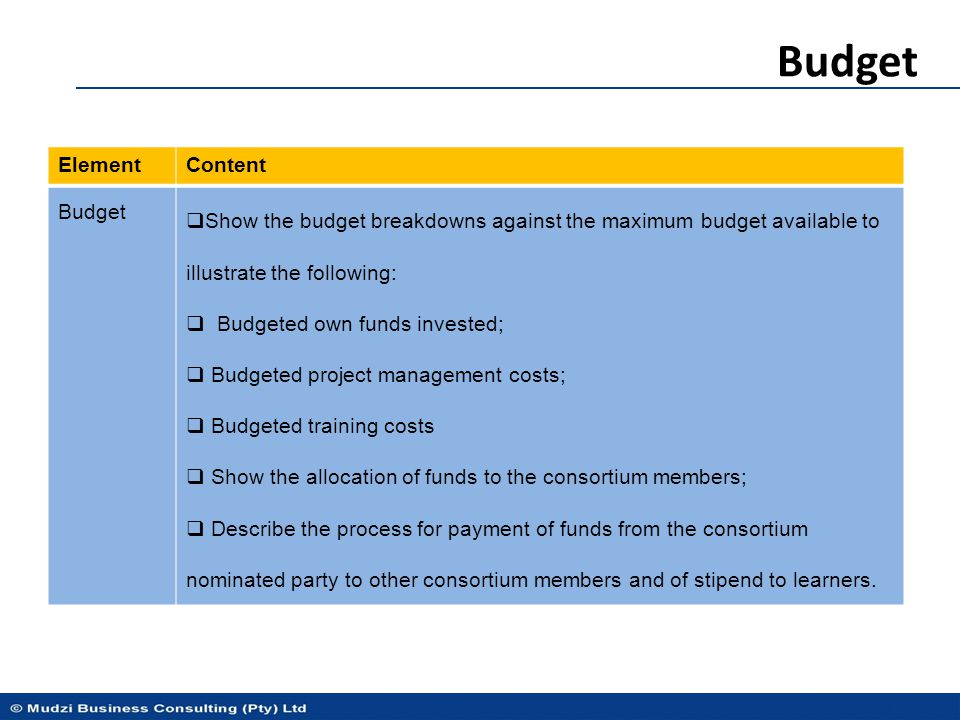 Budget ElementContent Budget  Show the budget breakdowns against the maximum budget available to illustrate the following:  Budgeted own funds inves