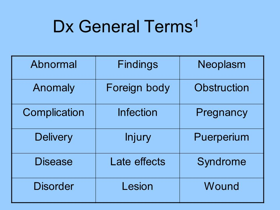 Dx General Terms 1 AbnormalFindingsNeoplasm AnomalyForeign bodyObstruction ComplicationInfectionPregnancy DeliveryInjuryPuerperium DiseaseLate effects
