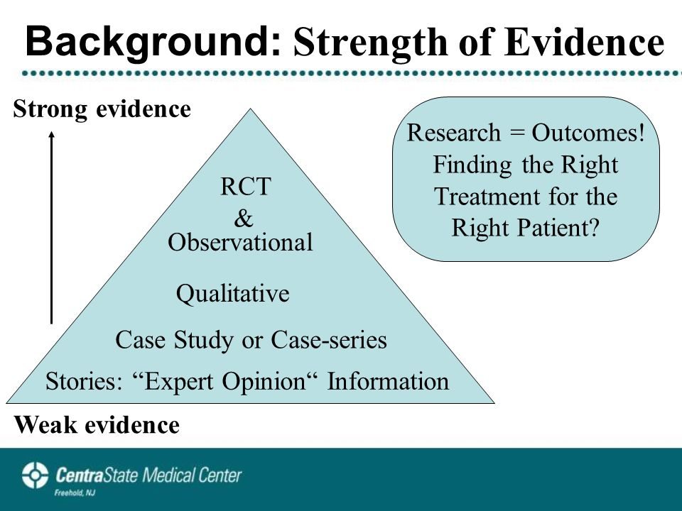Reliability Study Clinician s ability to identify neck and low back interventions: An inter-rater chance-corrected agreement pilot study (JMMT 2011;19:172-181) –Developed standardized operational definitions for 6 major intervention groups: therapeutic exercise, manual, education, functional, modalities, & cognitive behavioral –7 therapists identified interventions presented within 52 videos and 5 written case studies describing 72 intervention techniques –Generalized kappa coefficients ranged from 0.73 to 1.00