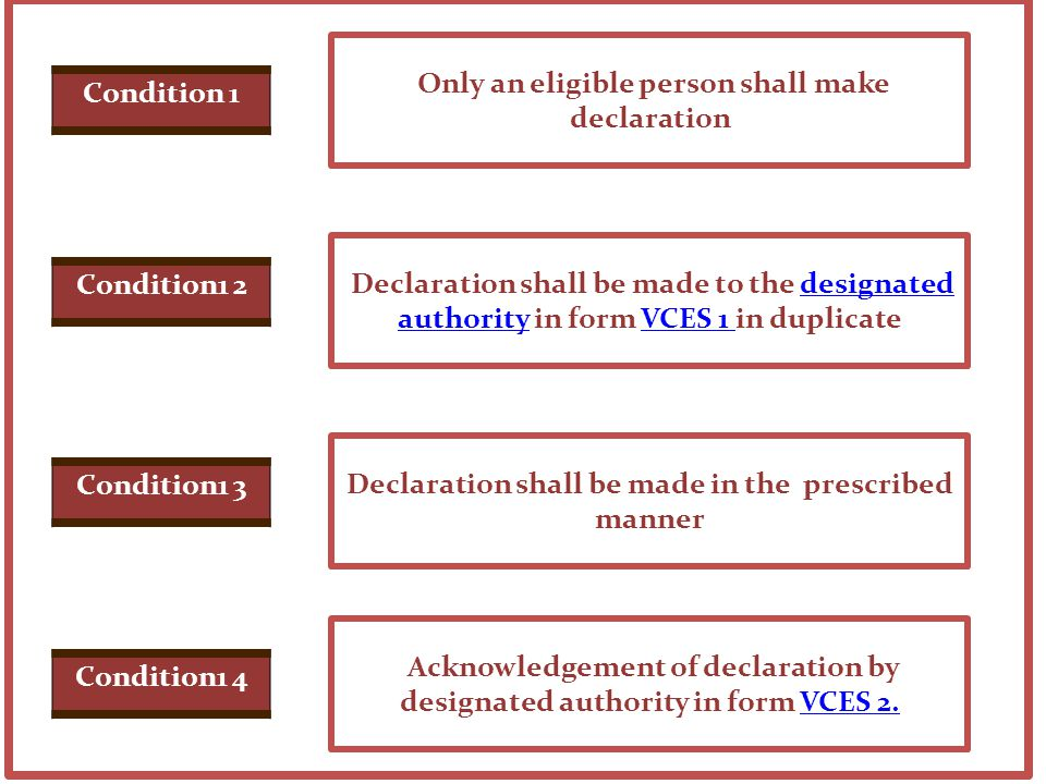 Only an eligible person shall make declaration Condition 1 Condition1 2 Declaration shall be made to the designated authority in form VCES 1 in duplicatedesignated authorityVCES 1 Condition1 3 Declaration shall be made in the prescribed manner Condition1 4 Acknowledgement of declaration by designated authority in form VCES 2.VCES 2.