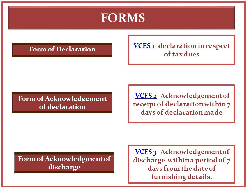FORMS Form of Declaration Form of Acknowledgement of declaration Form of Acknowledgment of discharge VCES 1-VCES 1- declaration in respect of tax dues VCES 2- Acknowledgement of receipt of declaration within 7 days of declaration madeVCES 2 VCES 3- Acknowledgement of discharge within a period of 7 days from the date of furnishing details.VCES 3