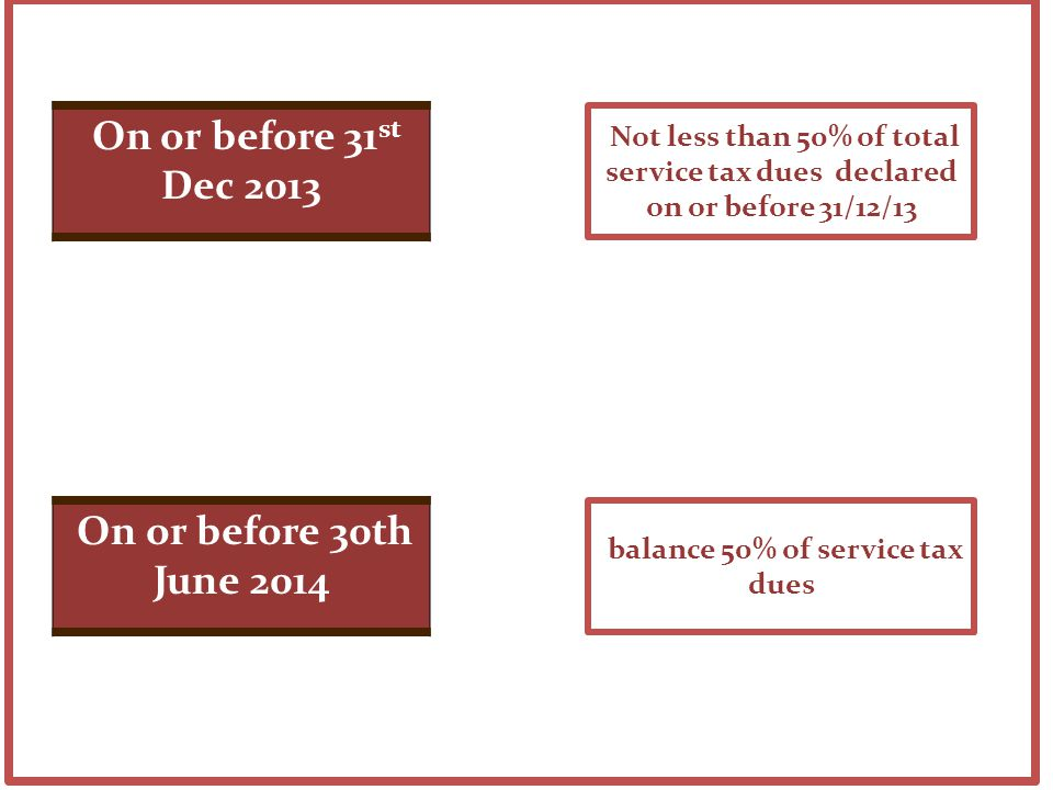 Not less than 50% of total service tax dues declared on or before 31/12/13 On or before 31 st Dec 2013 balance 50% of service tax dues On or before 30th June 2014