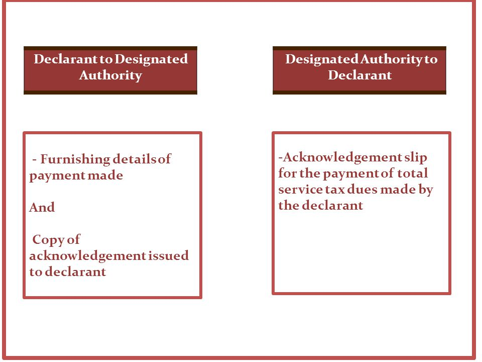 - Furnishing details of payment made And Copy of acknowledgement issued to declarant Declarant to Designated Authority -Acknowledgement slip for the payment of total service tax dues made by the declarant Designated Authority to Declarant