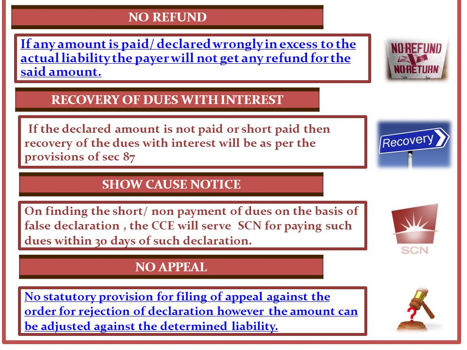 NO REFUND If any amount is paid/ declared wrongly in excess to the actual liability the payer will not get any refund for the said amount.