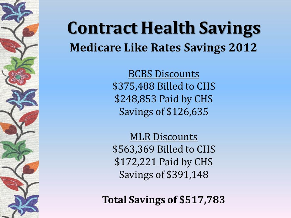 Contract Health Savings Medicare Like Rates Savings 2012 BCBS Discounts $375,488 Billed to CHS $248,853 Paid by CHS Savings of $126,635 MLR Discounts $563,369 Billed to CHS $172,221 Paid by CHS Savings of $391,148 Total Savings of $517,783