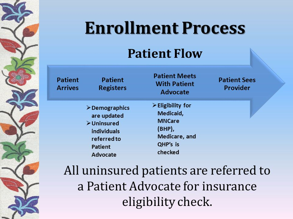 Enrollment Process Patient Sees Provider Patient Meets With Patient Advocate Patient Registers Patient Arrives  Demographics are updated  Uninsured individuals referred to Patient Advocate  Eligibility for Medicaid, MNCare (BHP), Medicare, and QHP's is checked Patient Flow All uninsured patients are referred to a Patient Advocate for insurance eligibility check.