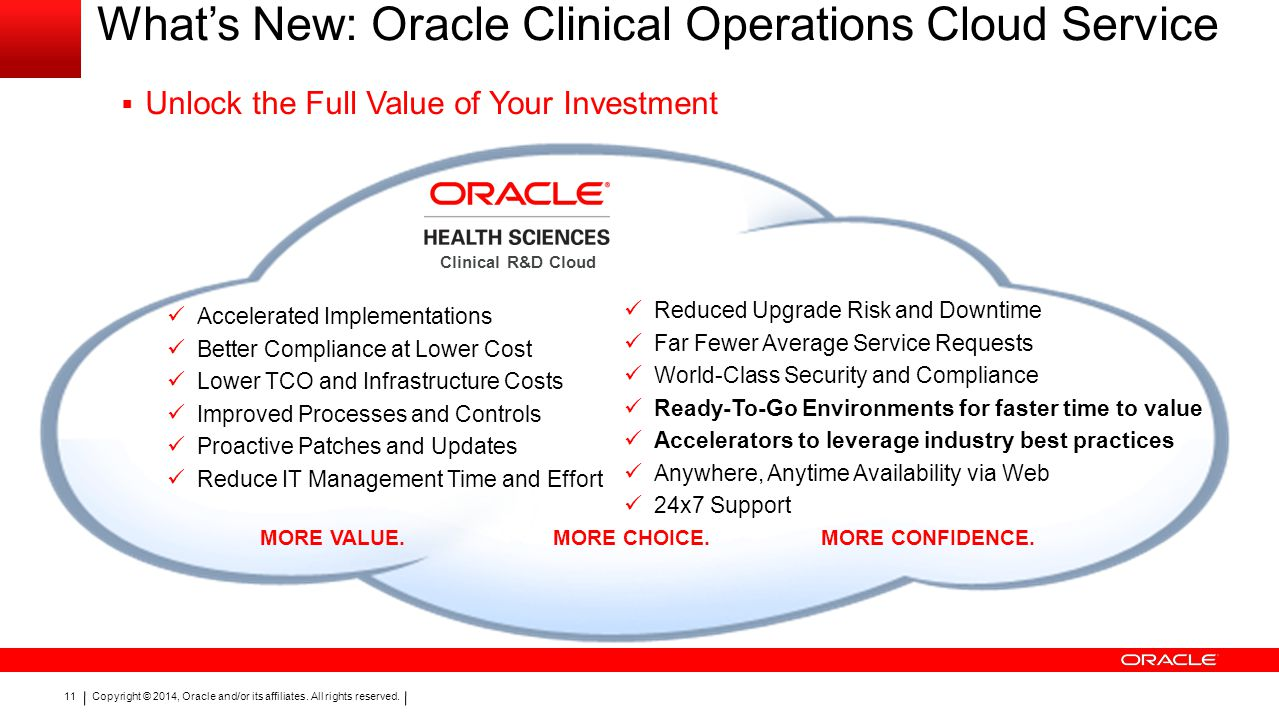 Copyright © 2014, Oracle and/or its affiliates. All rights reserved. 11 What's New: Oracle Clinical Operations Cloud Service  Unlock the Full Value o