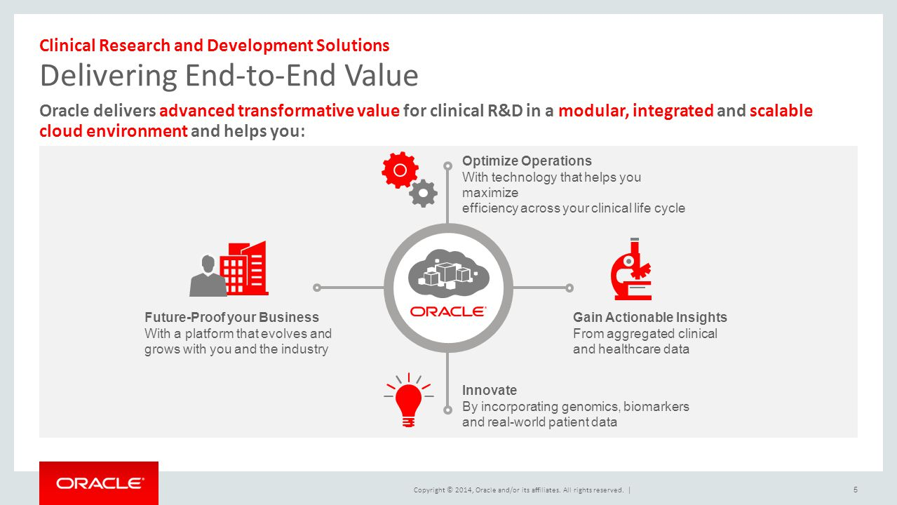 Copyright © 2014, Oracle and/or its affiliates. All rights reserved. |5 Oracle delivers advanced transformative value for clinical R&D in a modular, i