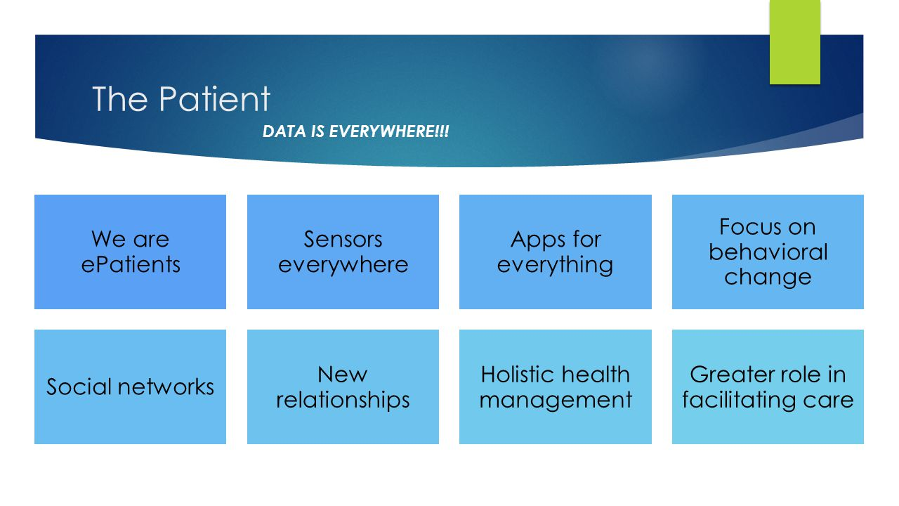 The Patient We are ePatients Sensors everywhere Apps for everything Focus on behavioral change Social networks New relationships Holistic health management Greater role in facilitating care DATA IS EVERYWHERE!!!