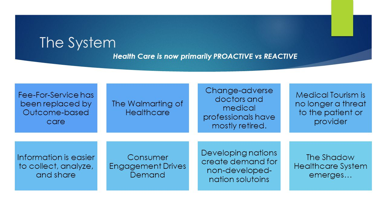 The System Health Care is now primarily PROACTIVE vs REACTIVE Fee-For-Service has been replaced by Outcome-based care The Walmarting of Healthcare Change-adverse doctors and medical professionals have mostly retired.