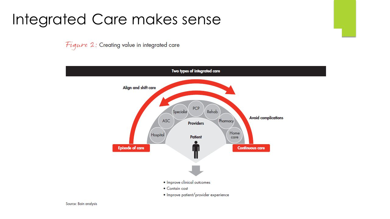 Integrated Care makes sense