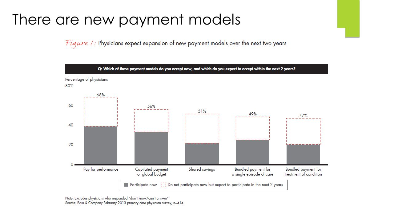 There are new payment models