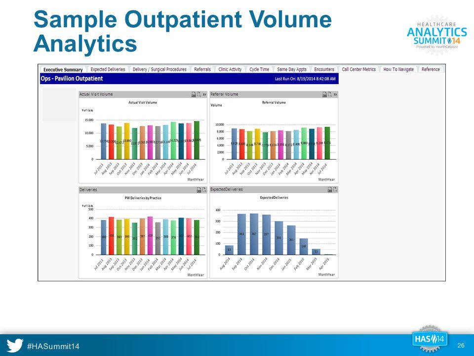 #HASummit14 Sample Outpatient Volume Analytics 26
