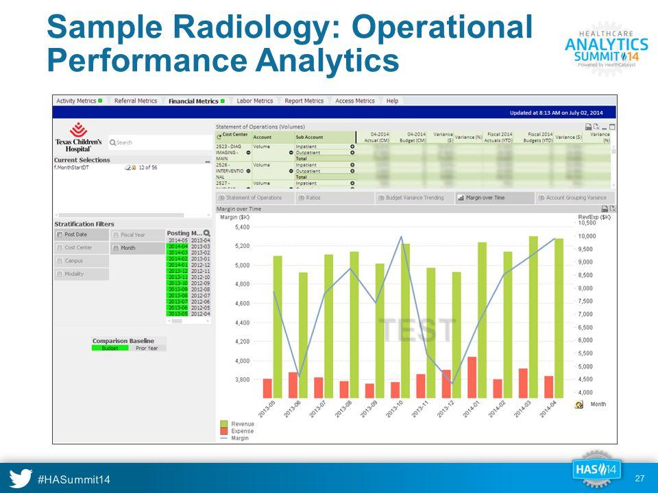 #HASummit14 Sample Radiology: Operational Performance Analytics 27