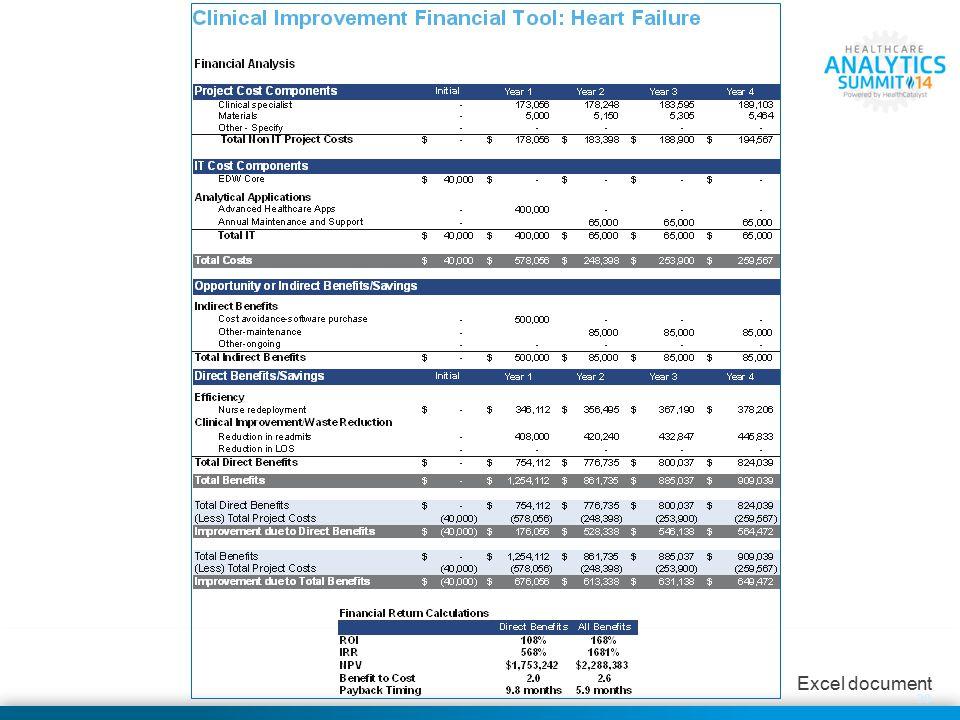 #HASummit14 30 Excel document