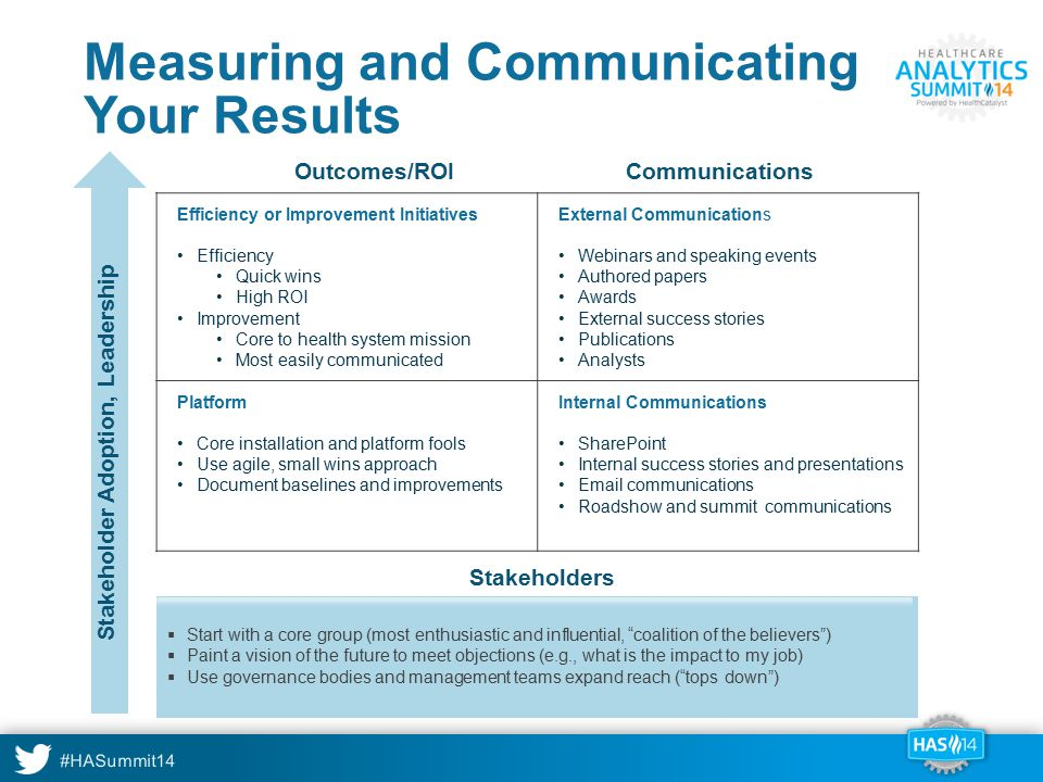#HASummit14 Outcomes/ROICommunications Measuring and Communicating Your Results Stakeholder Adoption, Leadership  Start with a core group (most enthu