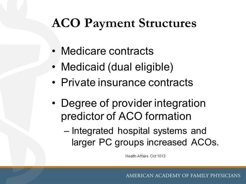 ACO Payment Structures Medicare contracts Medicaid (dual eligible) Private insurance contracts Degree of provider integration predictor of ACO formati