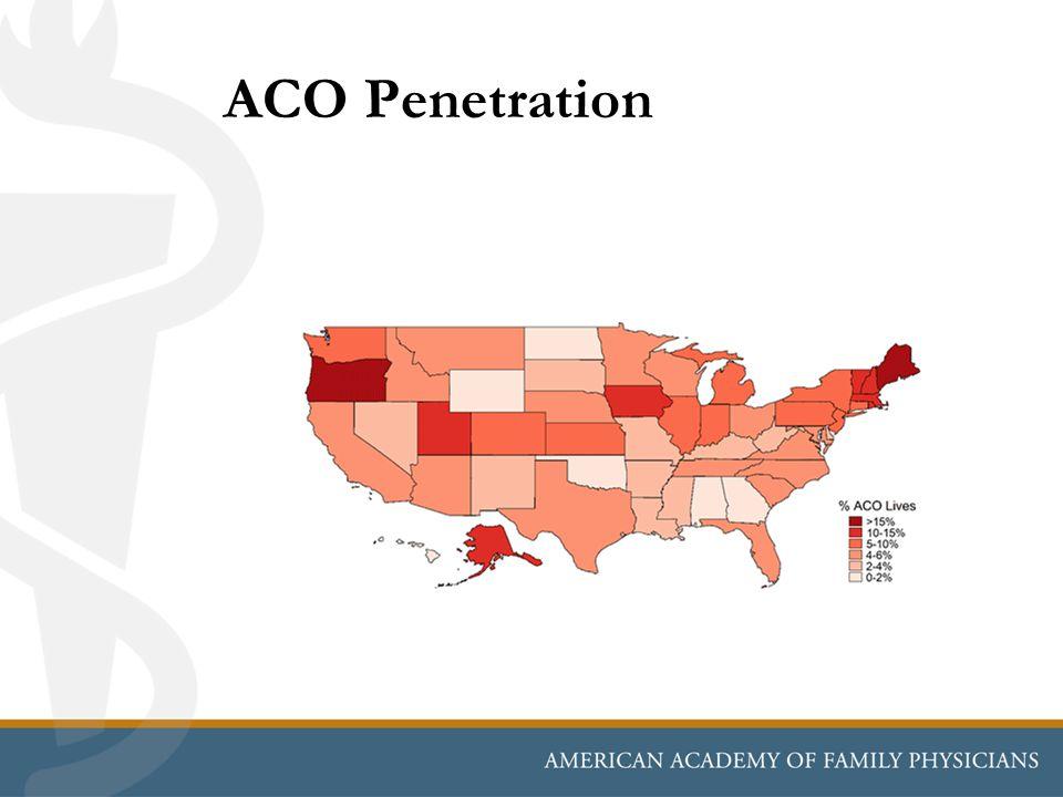 ACO Penetration