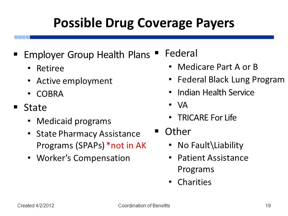Possible Drug Coverage Payers  Employer Group Health Plans Retiree Active employment COBRA  State Medicaid programs State Pharmacy Assistance Progra
