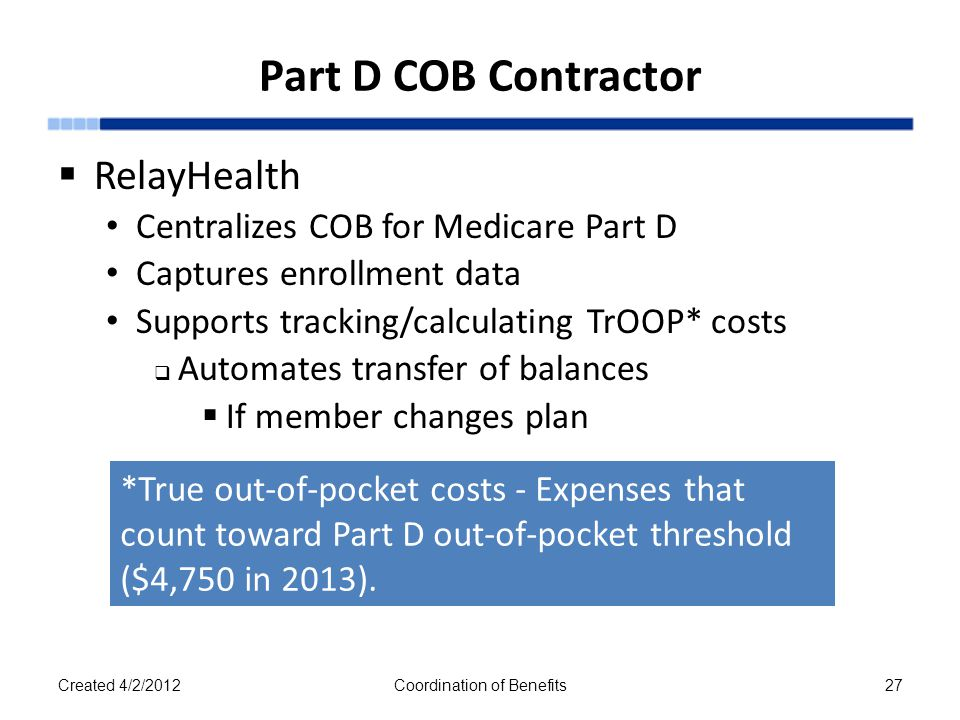 Part D COB Contractor  RelayHealth Centralizes COB for Medicare Part D Captures enrollment data Supports tracking/calculating TrOOP* costs  Automates transfer of balances  If member changes plan Created 4/2/2012Coordination of Benefits27 *True out-of-pocket costs - Expenses that count toward Part D out-of-pocket threshold ($4,750 in 2013).