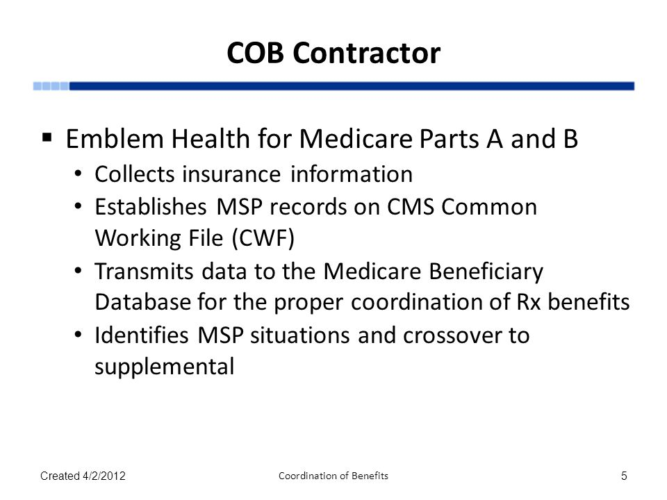 COB Contractor  Emblem Health for Medicare Parts A and B Collects insurance information Establishes MSP records on CMS Common Working File (CWF) Tran