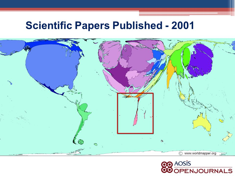 Scientific Papers Published - 2001