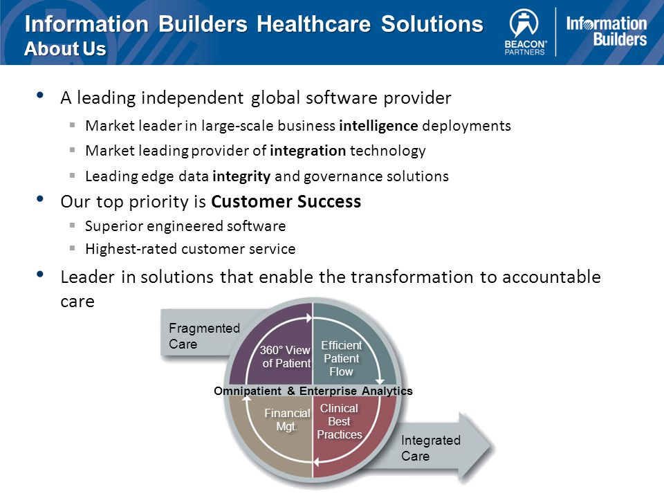 Information Builders Healthcare Solutions About Us A leading independent global software provider  Market leader in large-scale business intelligence deployments  Market leading provider of integration technology  Leading edge data integrity and governance solutions Our top priority is Customer Success  Superior engineered software  Highest-rated customer service Leader in solutions that enable the transformation to accountable care 360° View of Patient 360° View of Patient Efficient Patient Flow Clinical Best Practices Financial Mgt.
