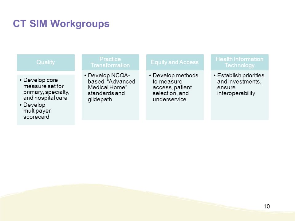 CT SIM Workgroups Quality Develop core measure set for primary, specialty, and hospital care Develop multipayer scorecard Practice Transformation Develop NCQA- based Advanced Medical Home standards and glidepath Equity and Access Develop methods to measure access, patient selection, and underservice Health Information Technology Establish priorities and investments, ensure interoperability 10