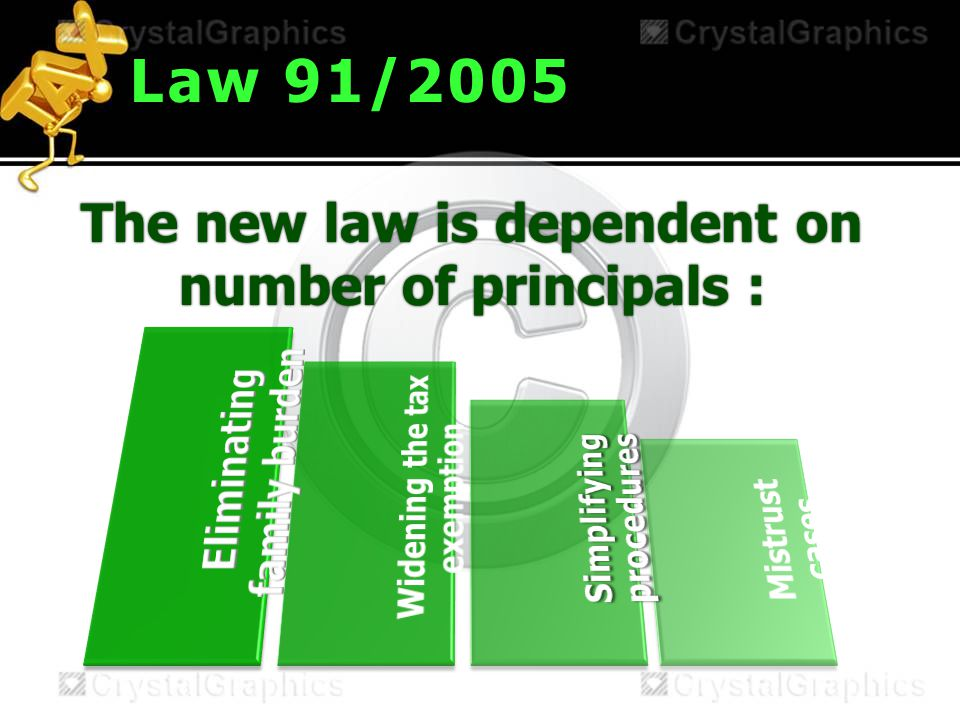 Law 91/2005 The new law is dependent on number of principals :