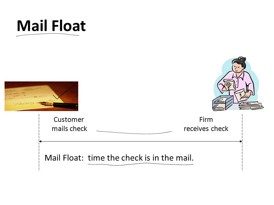 Mail Float Mail Float: time the check is in the mail. Customer mails check Firm receives check