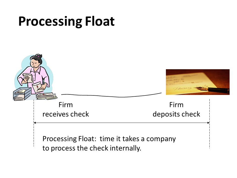 Processing Float Processing Float: time it takes a company to process the check internally. Firm deposits check Firm receives check