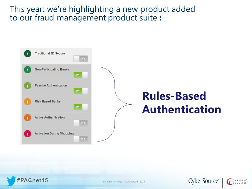 All rights reserved CyberSource® 2015 #PACnet15 All rights reserved CyberSource® 2015 #PACnet15 This year: we're highlighting a new product added to our fraud management product suite : Rules-Based Authentication