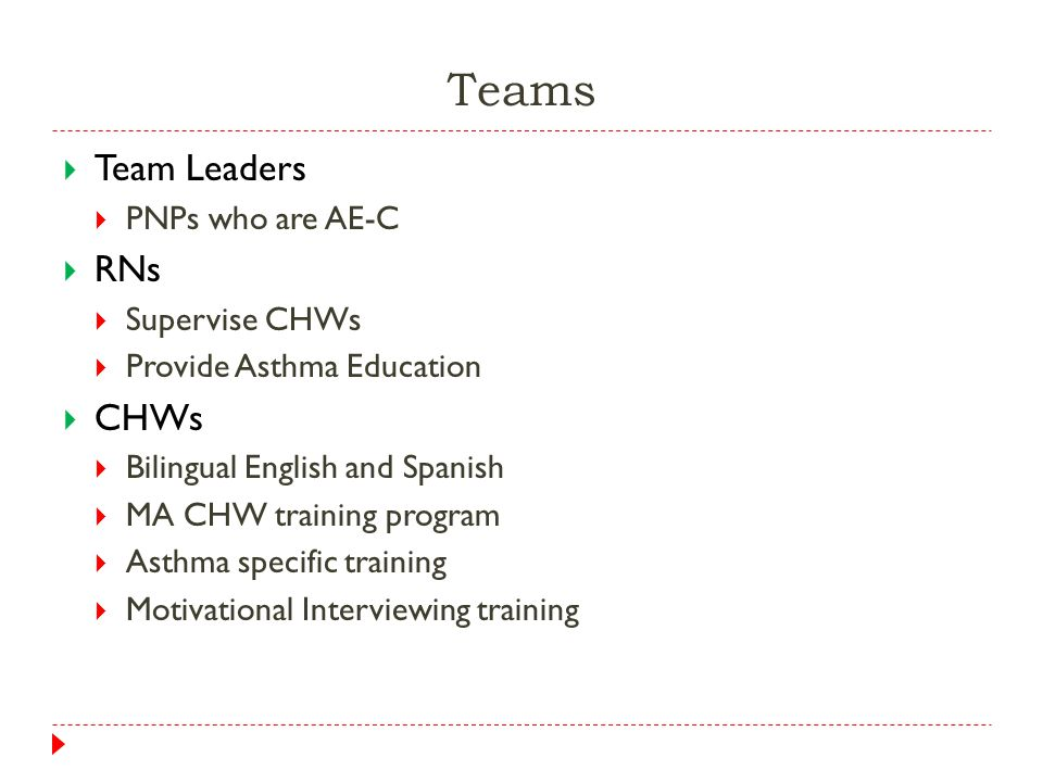 Teams  Team Leaders  PNPs who are AE-C  RNs  Supervise CHWs  Provide Asthma Education  CHWs  Bilingual English and Spanish  MA CHW training program  Asthma specific training  Motivational Interviewing training