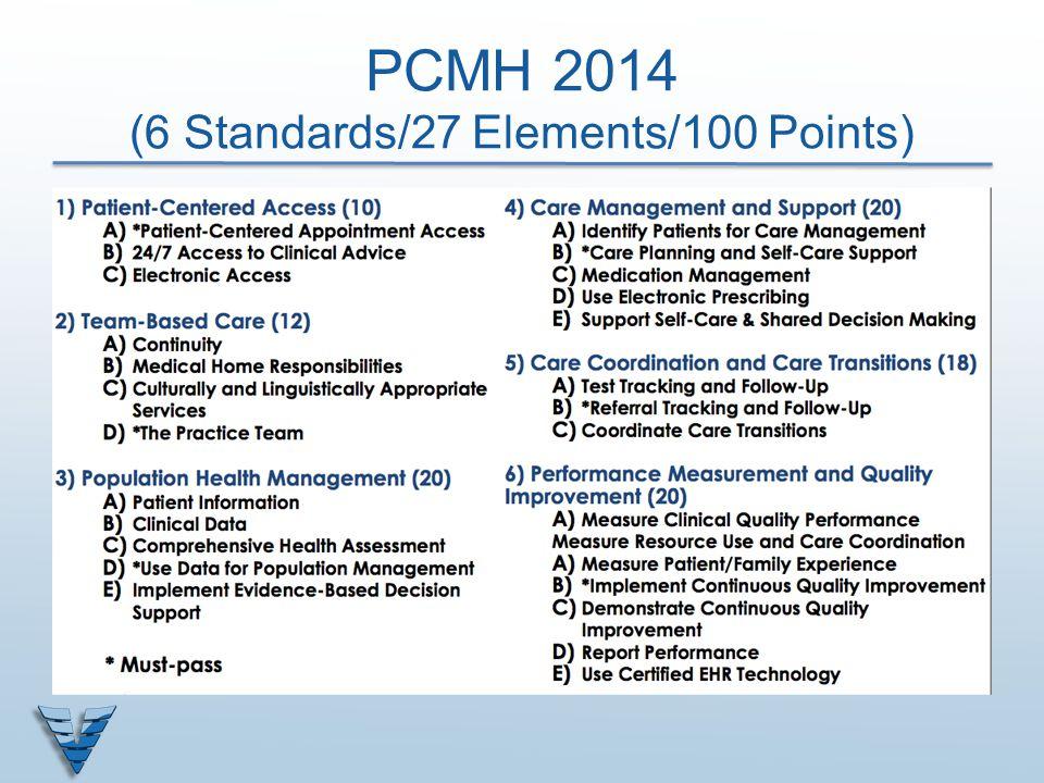 PCMH 2014 (6 Standards/27 Elements/100 Points)