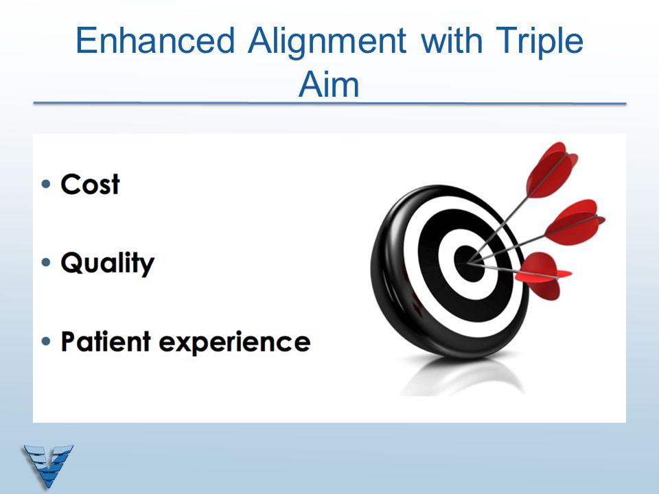 Enhanced Alignment with Triple Aim