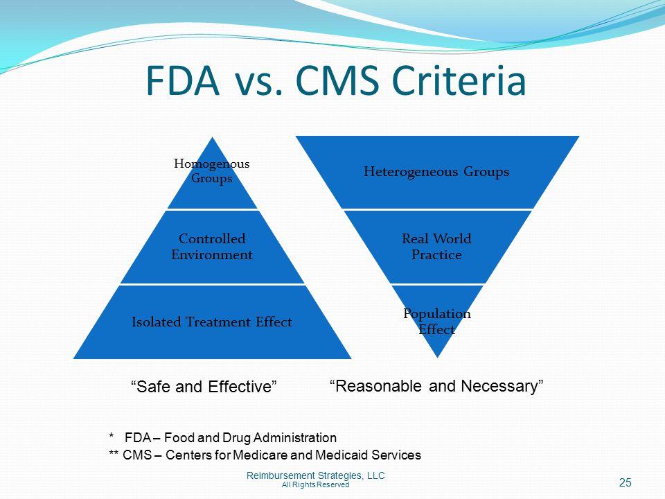 FDA vs.