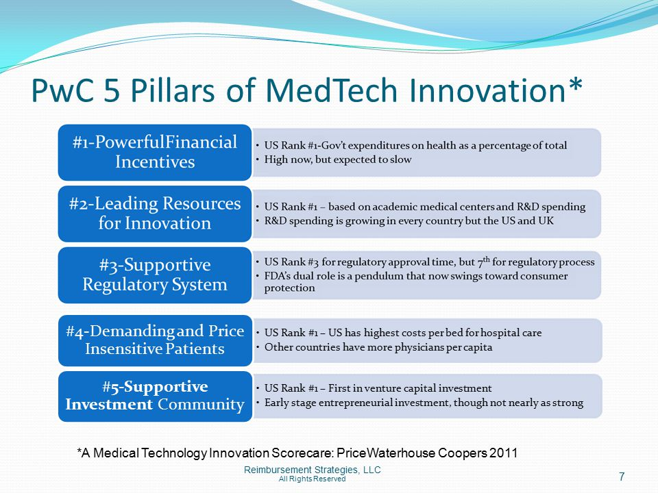 PwC 5 Pillars of MedTech Innovation* Reimbursement Strategies, LLC All Rights Reserved 7 US Rank #1 – US has highest costs per bed for hospital care Other countries have more physicians per capita #4-Demanding and Price Insensitive Patients US Rank #1 – First in venture capital investment Early stage entrepreneurial investment, though not nearly as strong #5-Supportive Investment Community *A Medical Technology Innovation Scorecare: PriceWaterhouse Coopers 2011