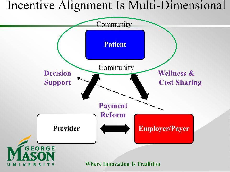 Comprehensive Primary Care Initiative 20